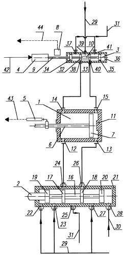 Схема управления сервомотором