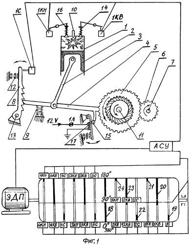 Способ повышения эффективности работы поршневого двигателя внутреннего сгорания (способ печкина)