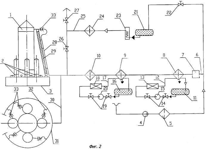 Способ и устройство для термостатирования космических объектов и отсеков ракетоносителей