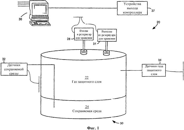 Система управления газовым защитным слоем и способ