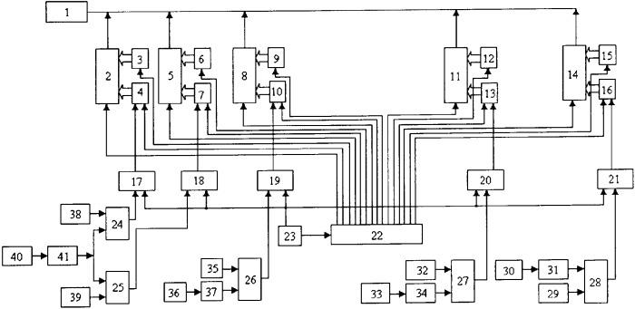Устройство дистанционного контроля параметров условий труда