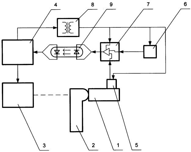 Устройство защиты автоматического выключателя от перегрузок