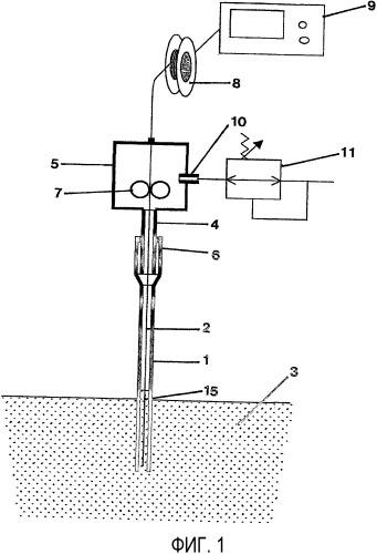 Способ и устройство для измерения кривой охлаждения расплавов