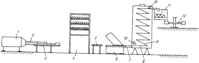 Оборудование для производства мясных чипсов