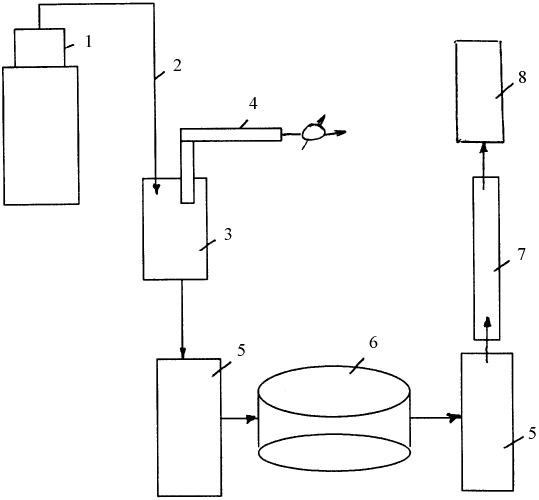 Способ получения костного жира и устройство для получения костного жира