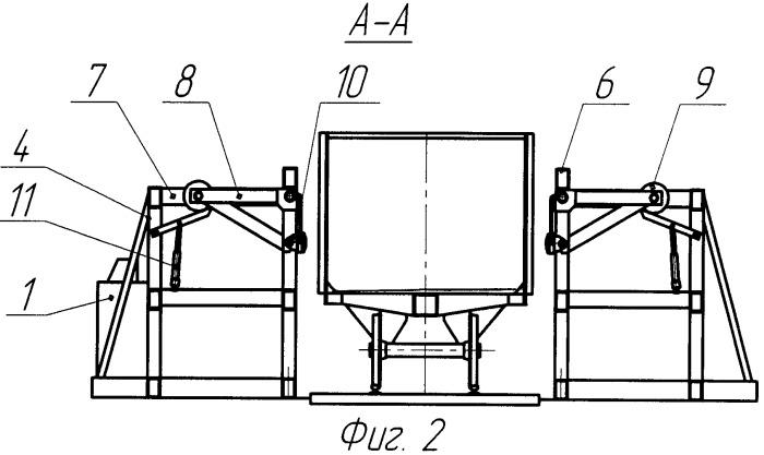 Способ очистки внутренних поверхностей железнодорожных вагонов от налипшего или примерзшего сыпучего материала и устройства для его осуществления