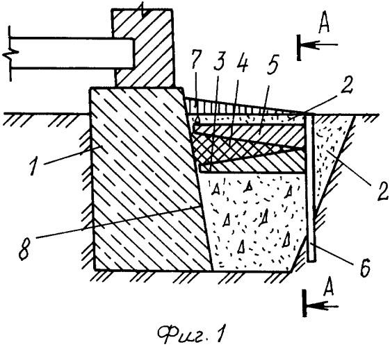 Способ защиты основания фундаментов от поверхностных вод