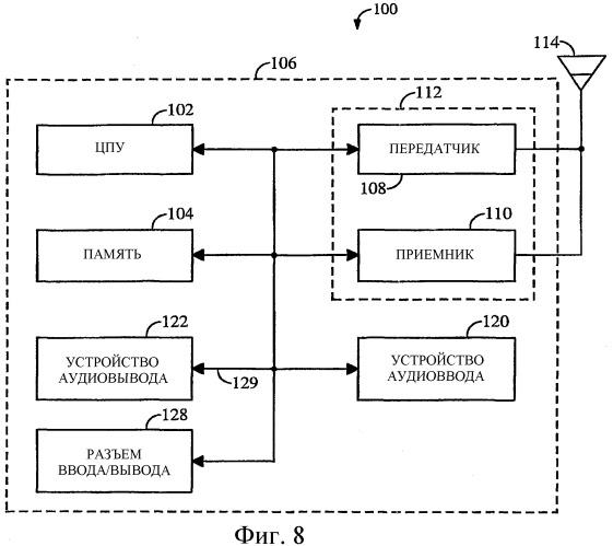 Мультистандартная передающая система и способ для беспроводной системы связи