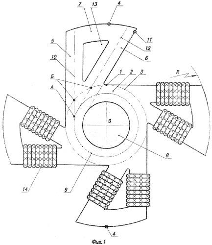 Ультразвуковой магнитострикционный преобразователь