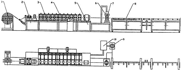 Способ изготовления термопрофилей и линия автоматическая холодного профилирования для его осуществления