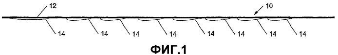 Процесс выполнения вдавленного узора на композитной вентилируемой планке