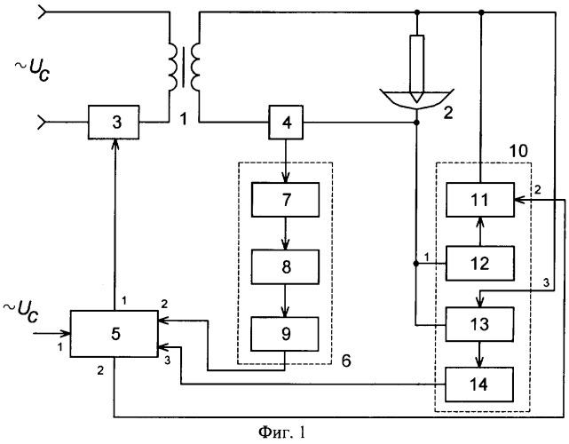 электрошлакового переплава