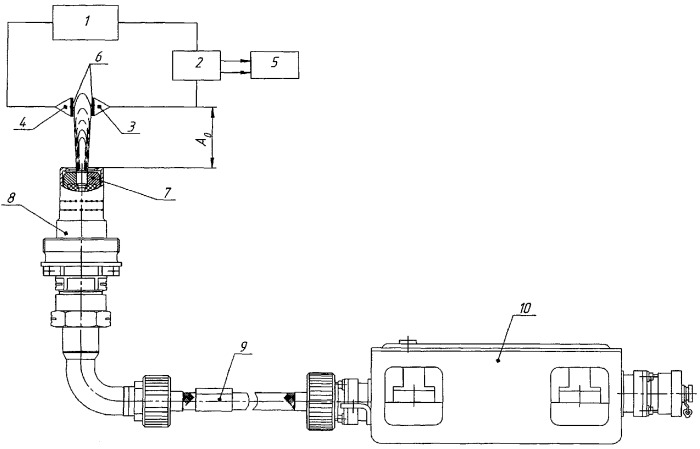 Способ контроля емкостной системы зажигания реактивных двигателей