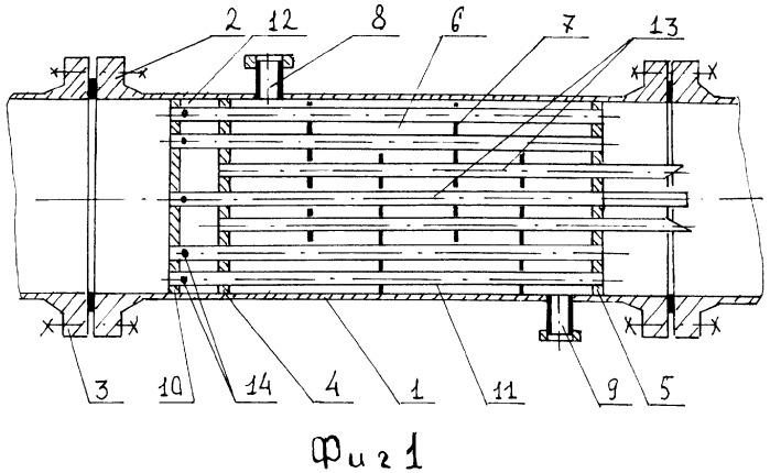 Трубное пространство теплообменника это шильдик на теплообменнике