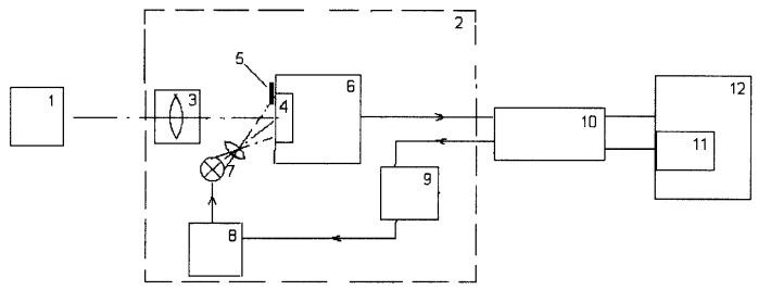 Способ измерения яркостной температуры объекта