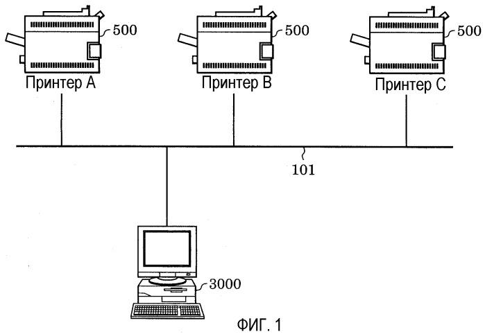 Устройство обработки информации и способ и программа для управления этим устройством