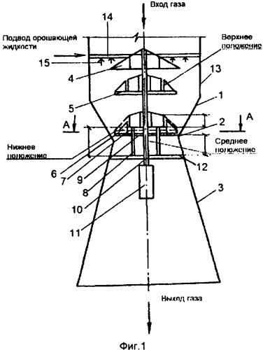 Устройство для очистки газов типа трубы вентури