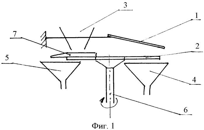 Электростатический сепаратор