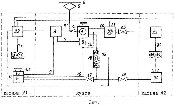Система обогрева кабины электровоза