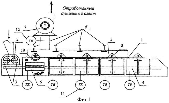 Способ сушки пастообразных материалов в вальцеленточной сушилке с цикличным режимом отвода сушильного агента