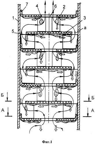 Насадка ректификационной колонны