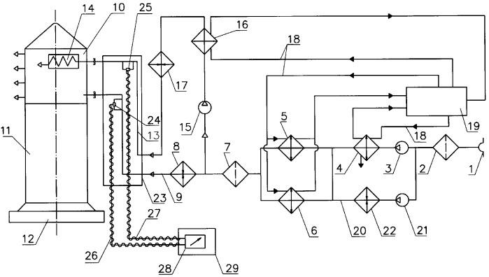 Устройство для воздушного термостатирования космических объектов