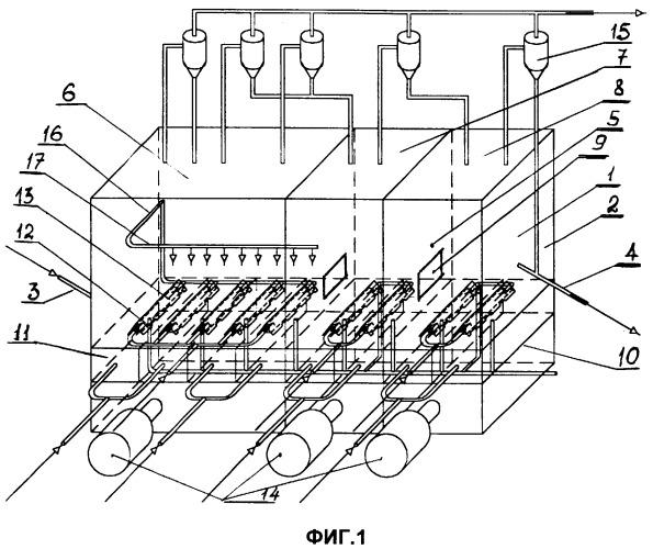 Способ обезвоживания хлормагниевого сырья и устройство для его осуществления
