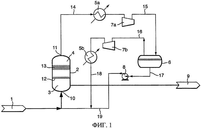 Способ получения линейного альфа-олефинового олигомера с использованием теплообменника
