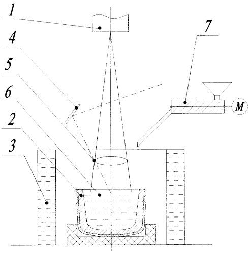 Способ получения металла или кремния