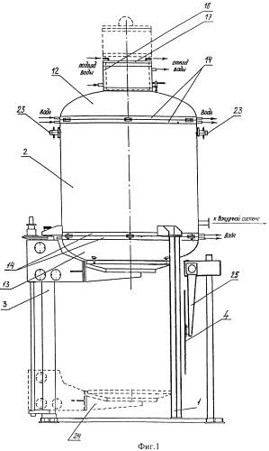 Способ и установка для металлотермического получения щелочно-земельных металлов