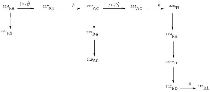 Способ получения актиния-227 и тория-228 из облученного нейтронами в реакторе радия-226