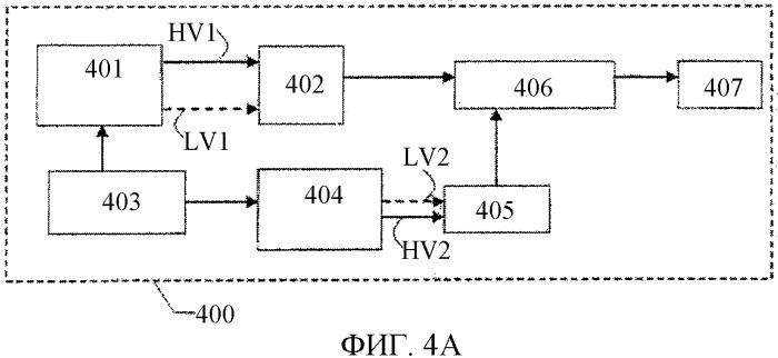 Устройство и способ генерирования рентгеновских лучей, имеющих различные энергетические уровни, и система распознавания материала