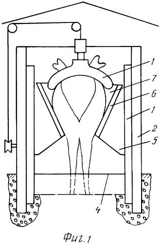 Устройство для фиксации пантовых оленей при срезке пантов