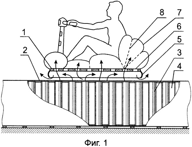 Платформа на воздушной подушке