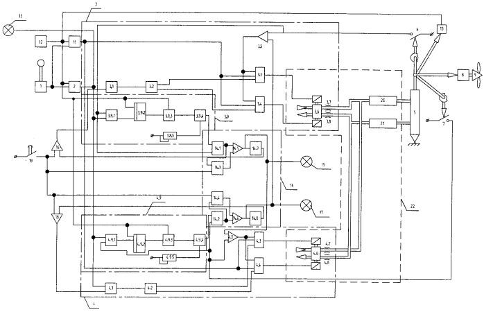 Система дистанционного автоматизированного управления шагом воздушных винтов