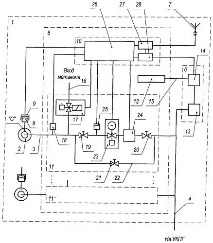 Устройство для контроля и регулирования процесса добычи газа в газовых и/или газоконденсатных скважинах