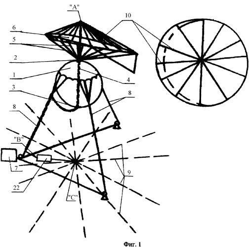 Аэростатная антенна зонтичного типа