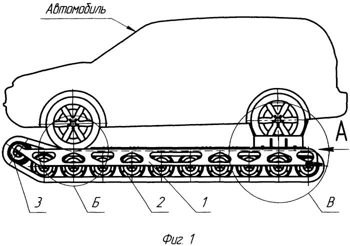 Быстросъемная гусеничная приставка к автомобилю с приводом на передние колеса