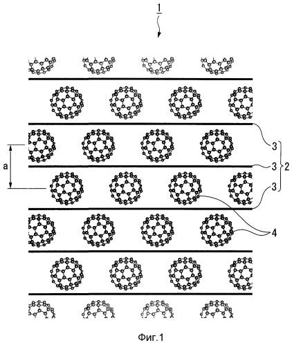 Скользящий материал, способ его производства и устройство, в котором используется скользящий материал