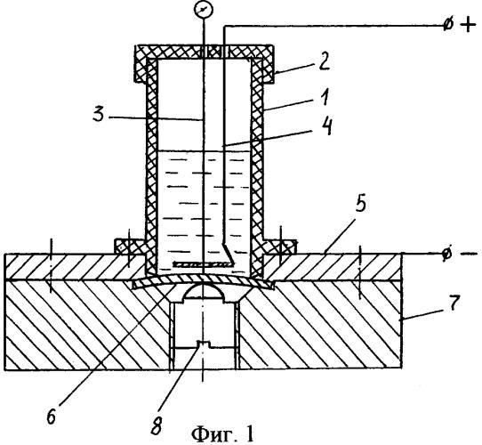 Способ определения продолжительности периода до образования стресс-коррозионных трещин в стальных трубопроводах
