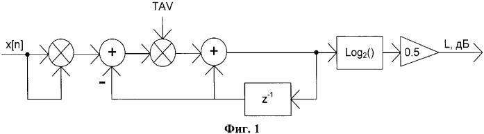 Способ микширования речевых сигналов абонентов при проведении voip-конференций
