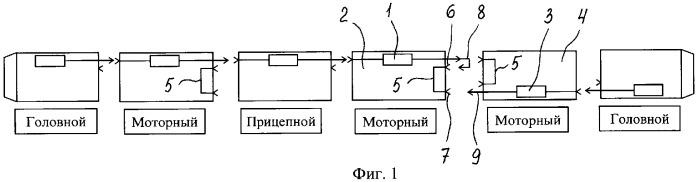 электропоезда и устройство