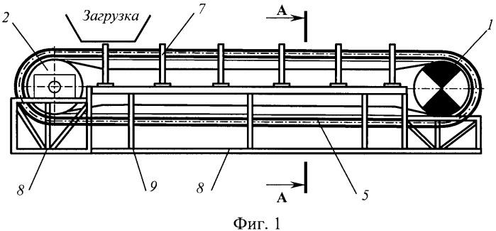 Конвейер ленточный с подвесной лентой водоструйный элеватор 40с10бк
