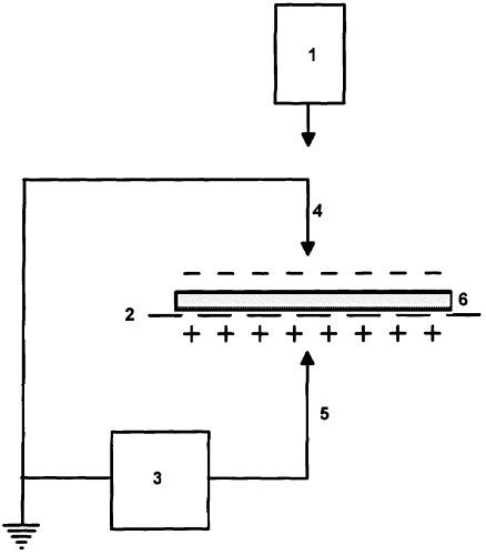Способ электростатического окрашивания диэлектрических изделий