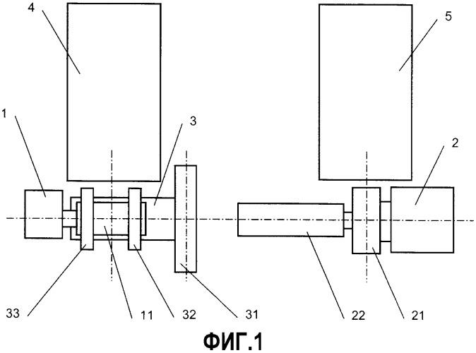 Узел из устройств для изготовления невулканизированных радиальных шин и способ изготовления таких шин