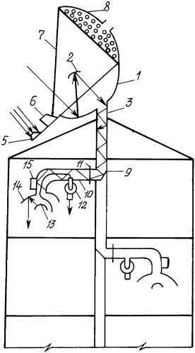 Устройство для санации воздуха и эритемного облучения помещений