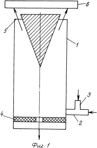 Вихревая труба для очистки катализаторов от жидкости