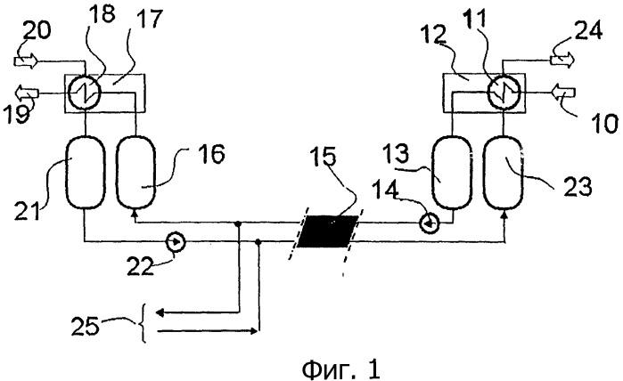 Составляющая часть трубопровода сети энергоснабжения, ее применение, способ транспортировки криогенных энергоносителей посредством трубопровода и пригодные для этого устройства