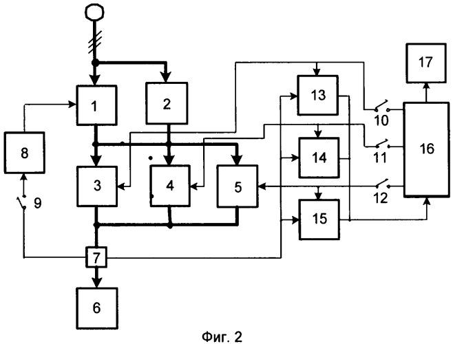 Блок-схема электрическая