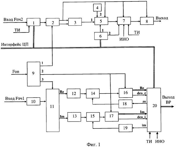 Радиолокационный приемник с каналами высокого разрешения
